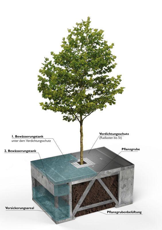 Bewässerungsreservoir Humberg GmbH