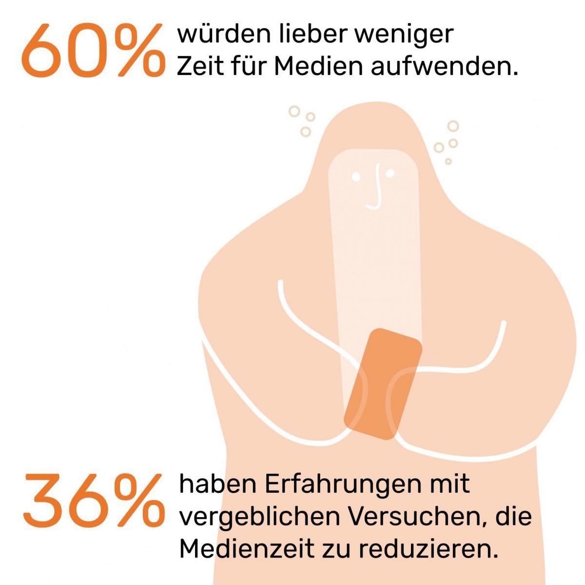 Grafische Darstellung eines Menschen mit einem Smartphone in der Hand (Foto: Grafik: AStA der FH Münster)